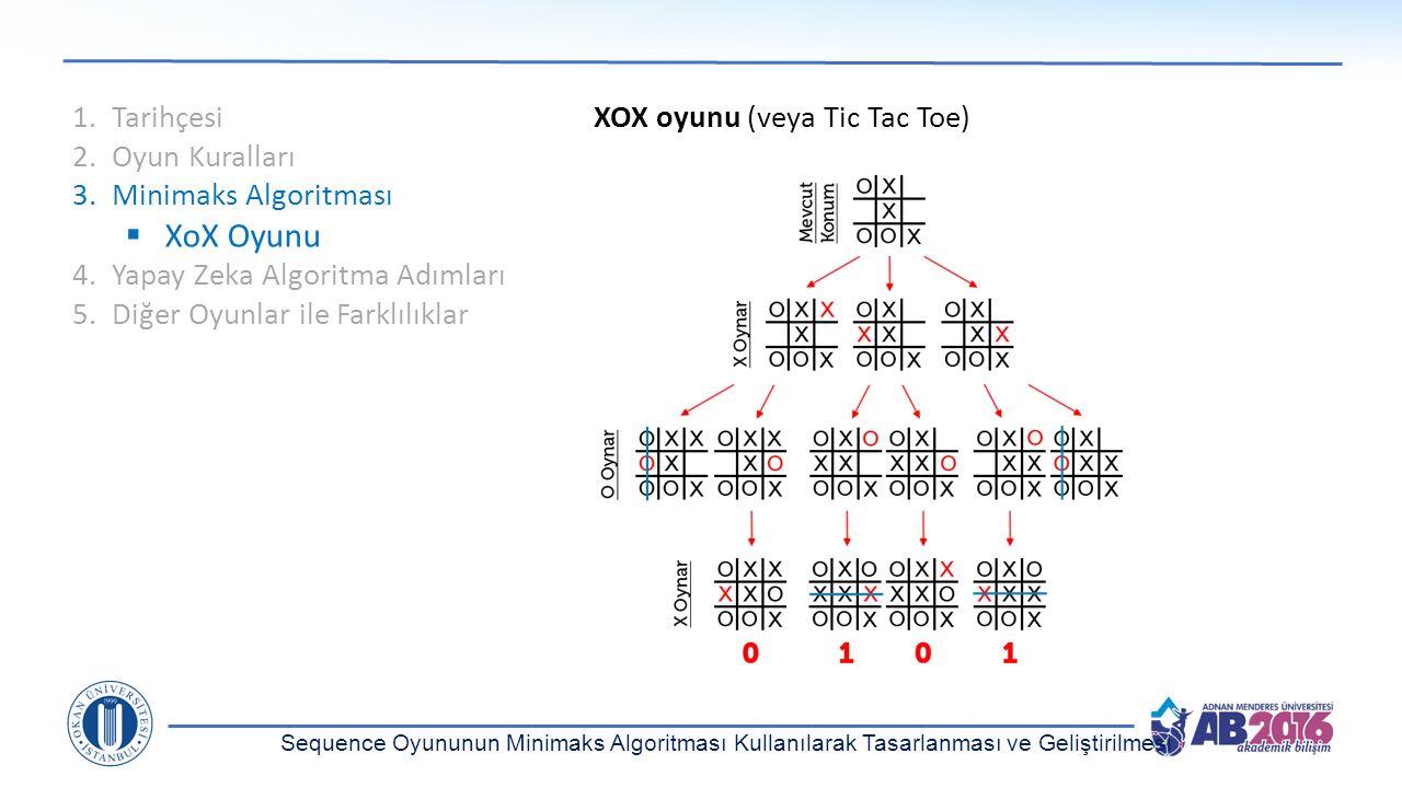 XoX Oyunu Tarihçesi Oyun Kuralları Minimaks Algoritması