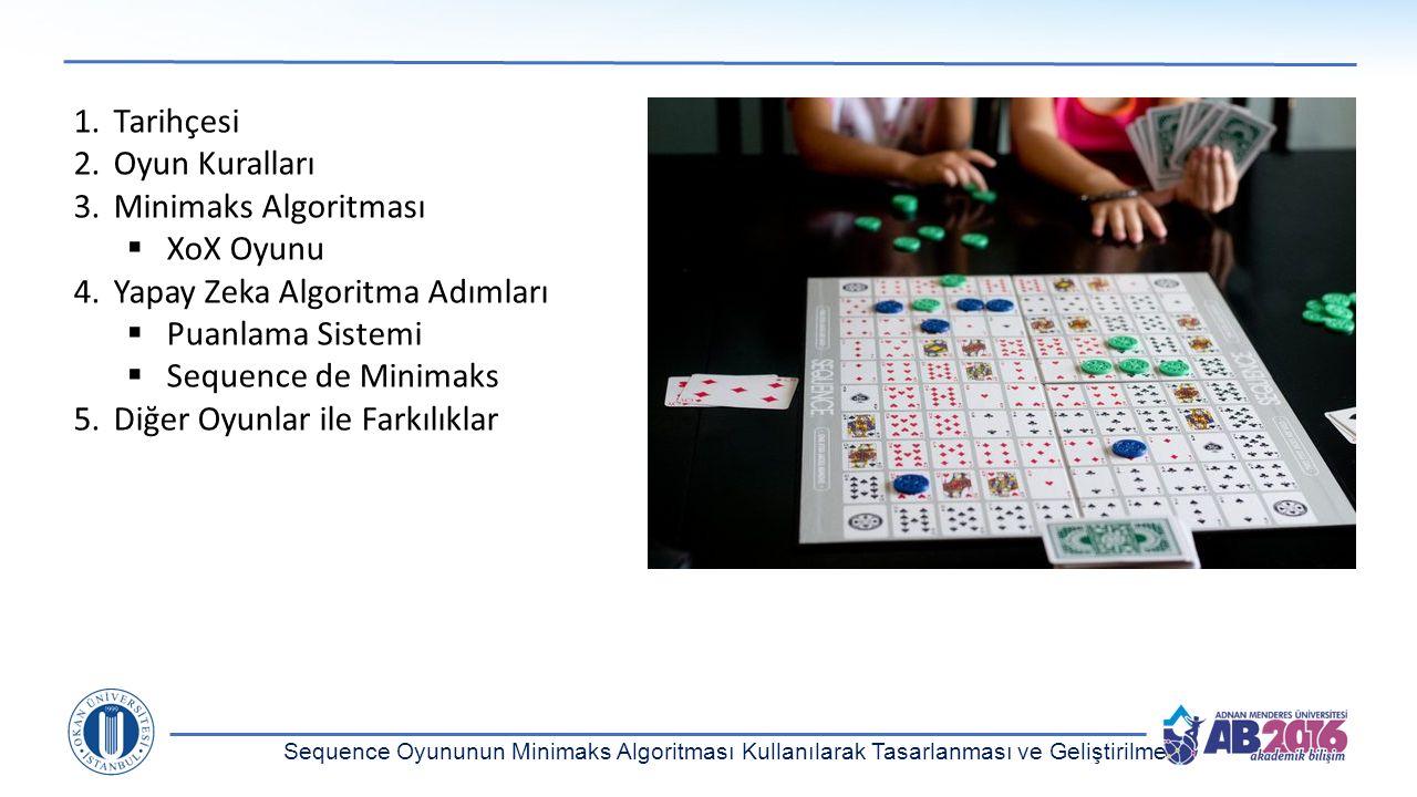 Yapay Zeka Algoritma Adımları Puanlama Sistemi Sequence de Minimaks