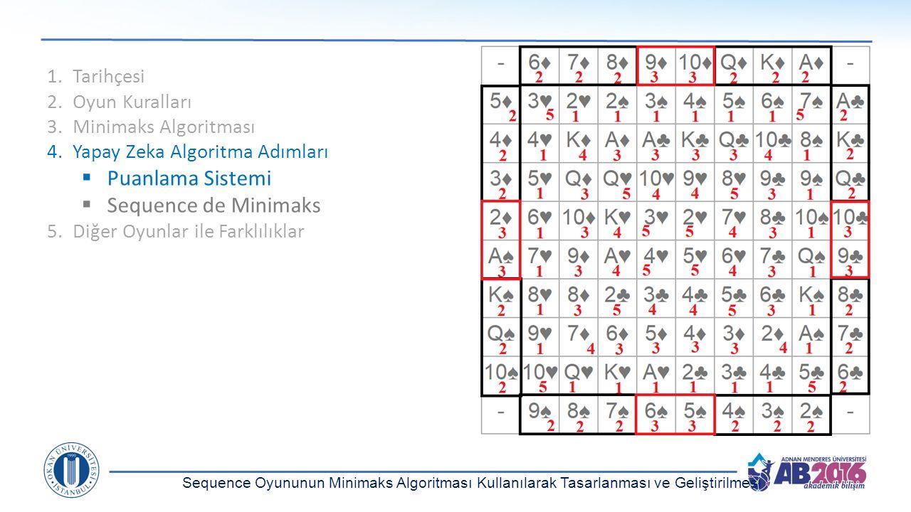 Puanlama Sistemi Sequence de Minimaks Tarihçesi Oyun Kuralları