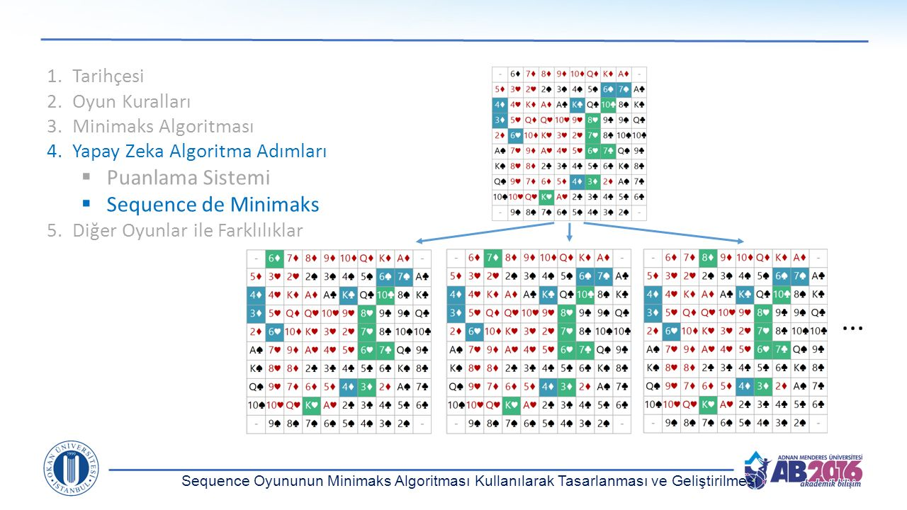 ... Puanlama Sistemi Sequence de Minimaks Tarihçesi Oyun Kuralları