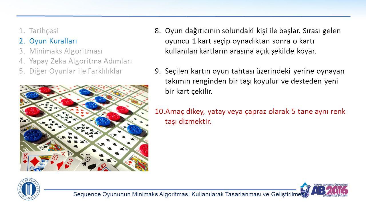 Yapay Zeka Algoritma Adımları Diğer Oyunlar ile Farklılıklar