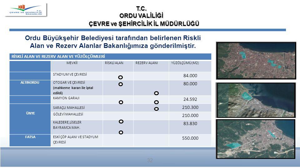 Ordu Büyükşehir Belediyesi tarafından belirlenen Riskli