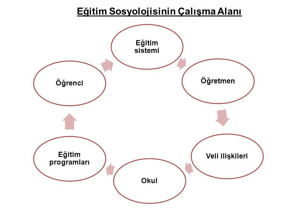 Eğitim Sosyolojisinin Çalışma Alanı
