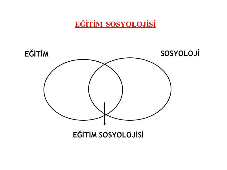 EĞİTİM SOSYOLOJİSİ EĞİTİM SOSYOLOJİ EĞİTİM SOSYOLOJİSİ