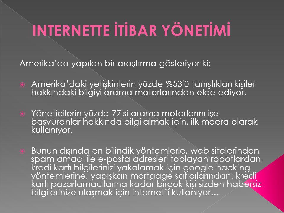 INTERNETTE İTİBAR YÖNETİMİ
