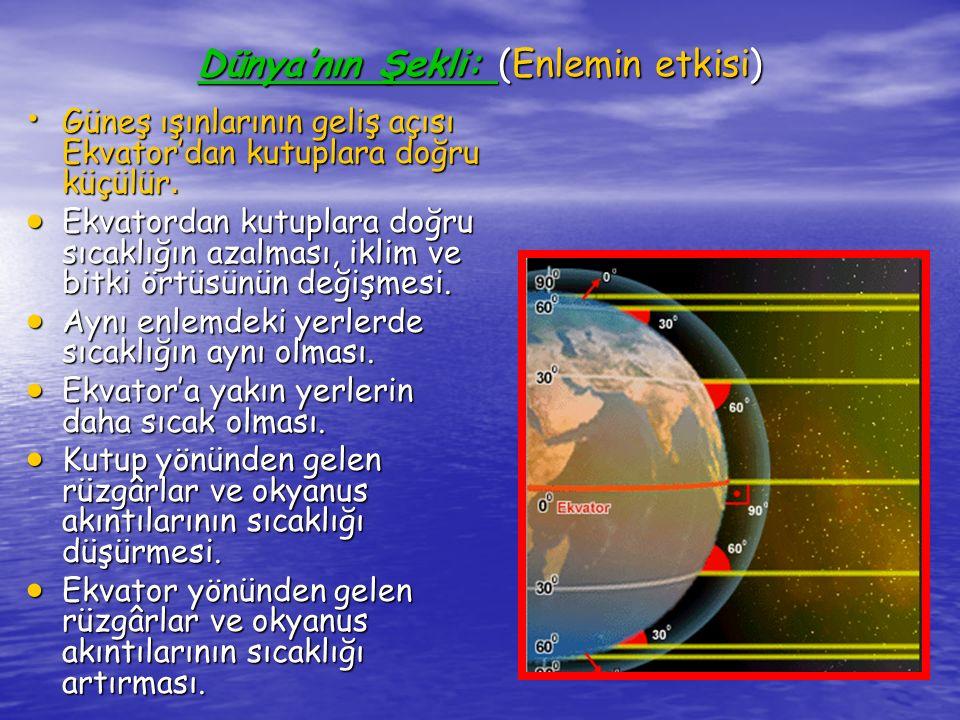 Dünya'nın Şekli: (Enlemin etkisi)