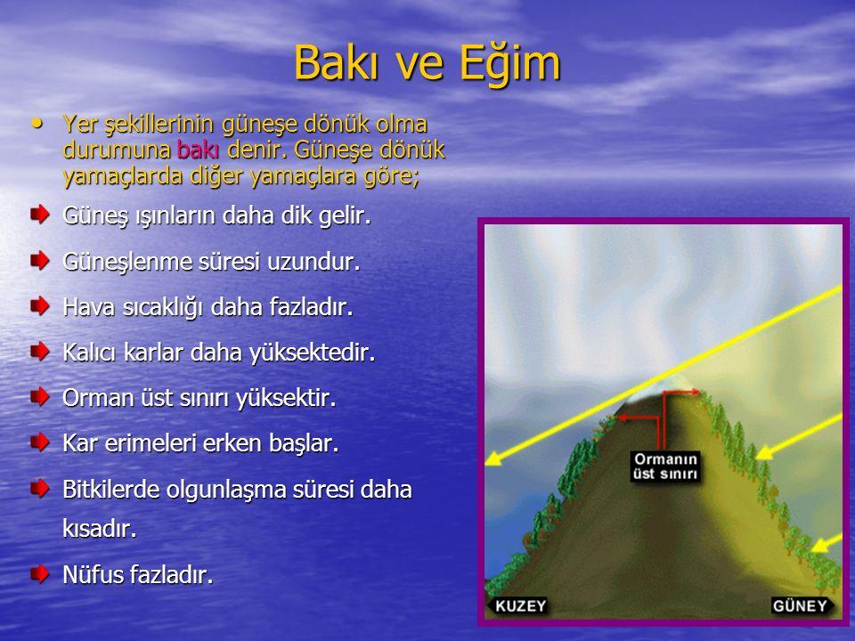 Bakı ve Eğim Yer şekillerinin güneşe dönük olma durumuna bakı denir. Güneşe dönük yamaçlarda diğer yamaçlara göre;