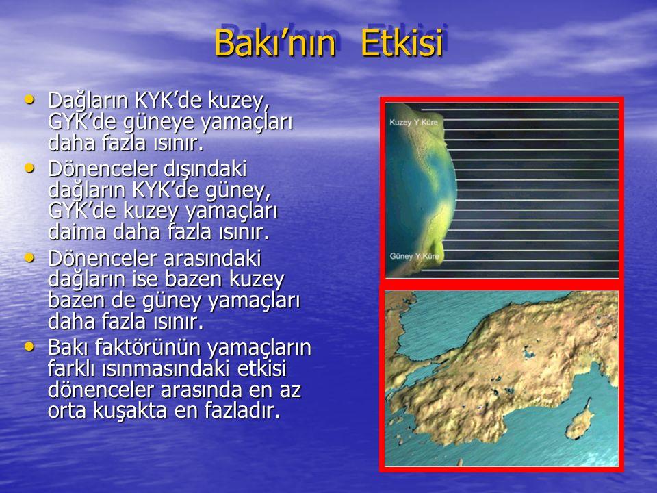 Bakı'nın Etkisi Dağların KYK'de kuzey, GYK'de güneye yamaçları daha fazla ısınır.