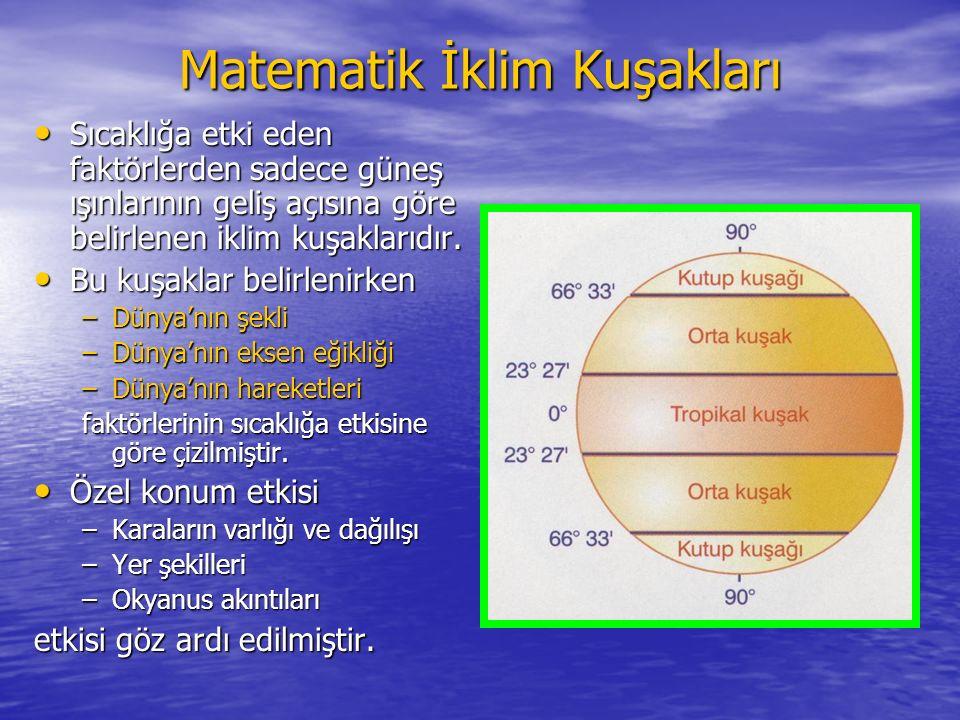 Matematik İklim Kuşakları