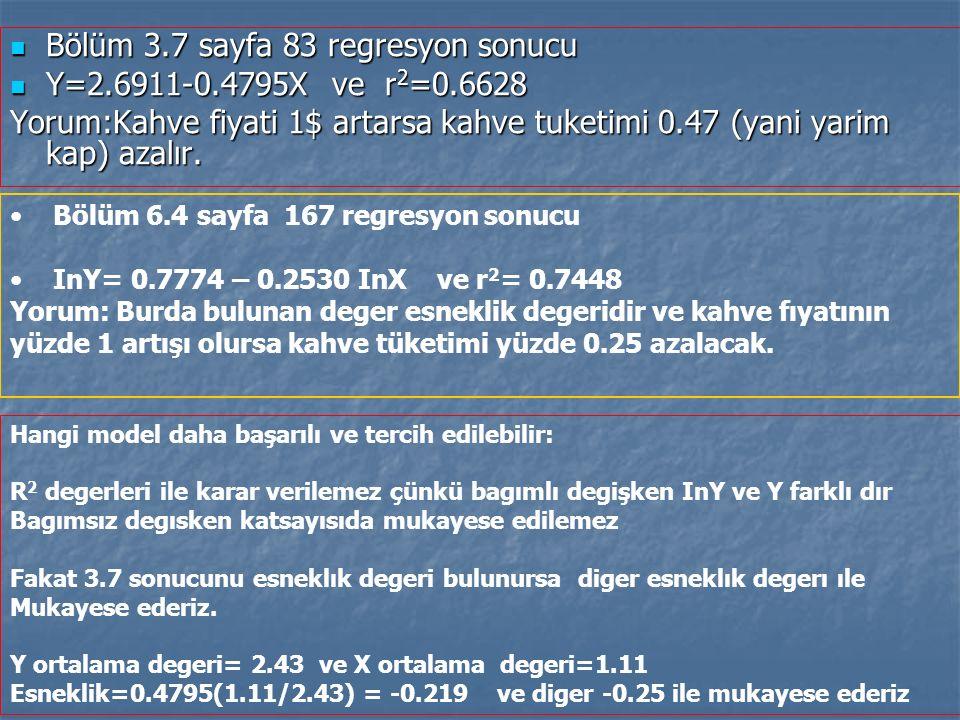 Bölüm 3.7 sayfa 83 regresyon sonucu Y=2.6911-0.4795X ve r2=0.6628