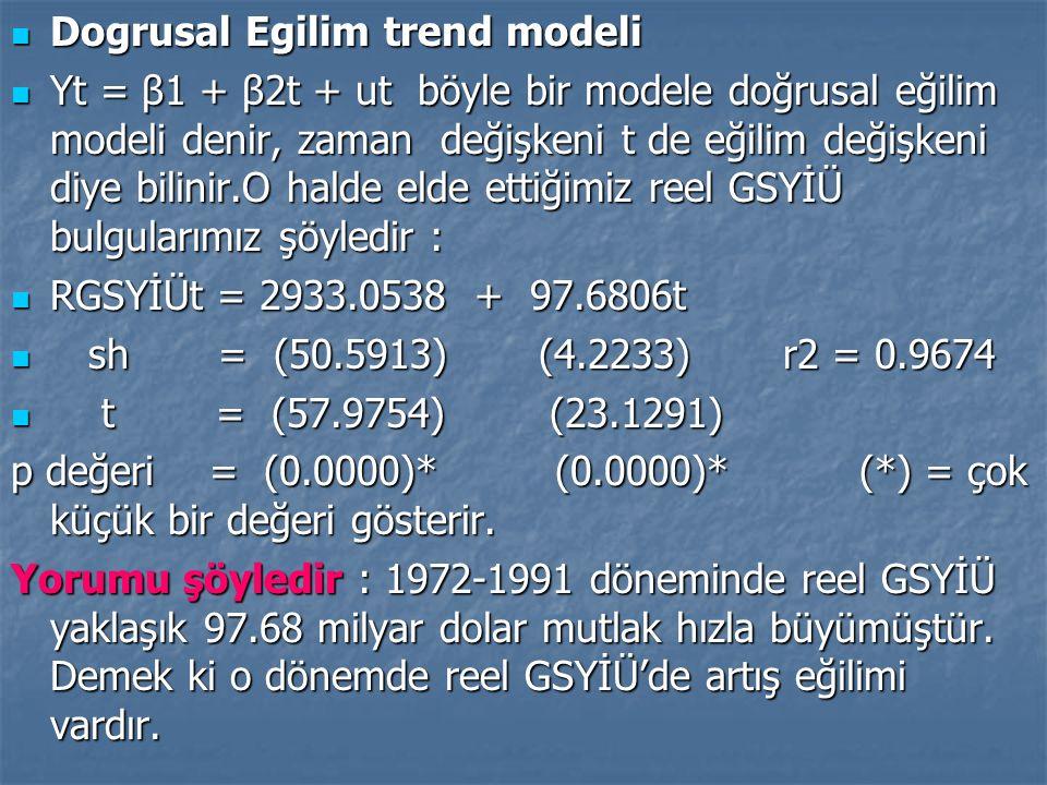 Dogrusal Egilim trend modeli