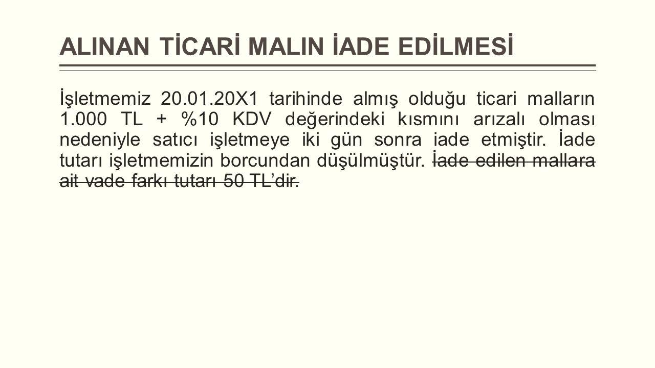 ALINAN TİCARİ MALIN İADE EDİLMESİ