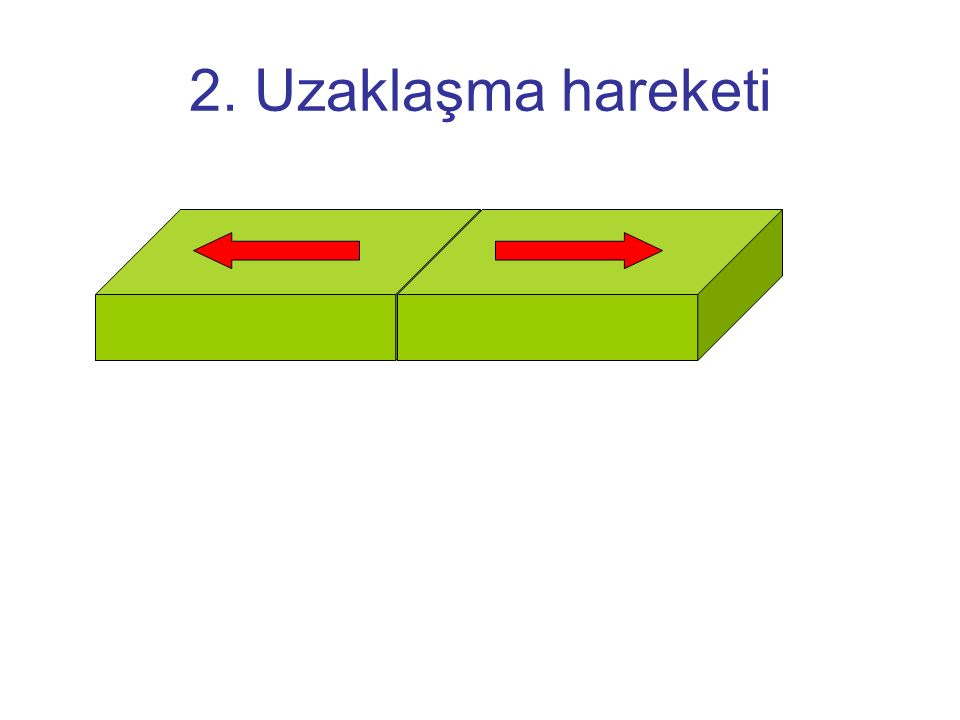 2. Uzaklaşma hareketi
