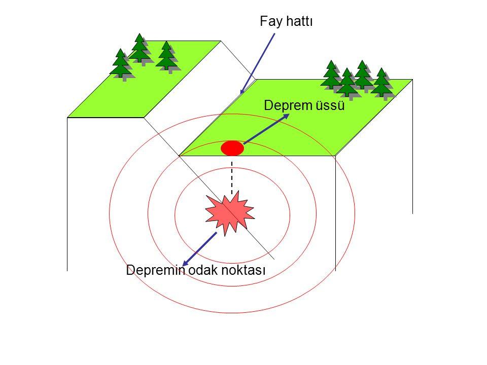 Depremin odak noktası Deprem üssü Fay hattı