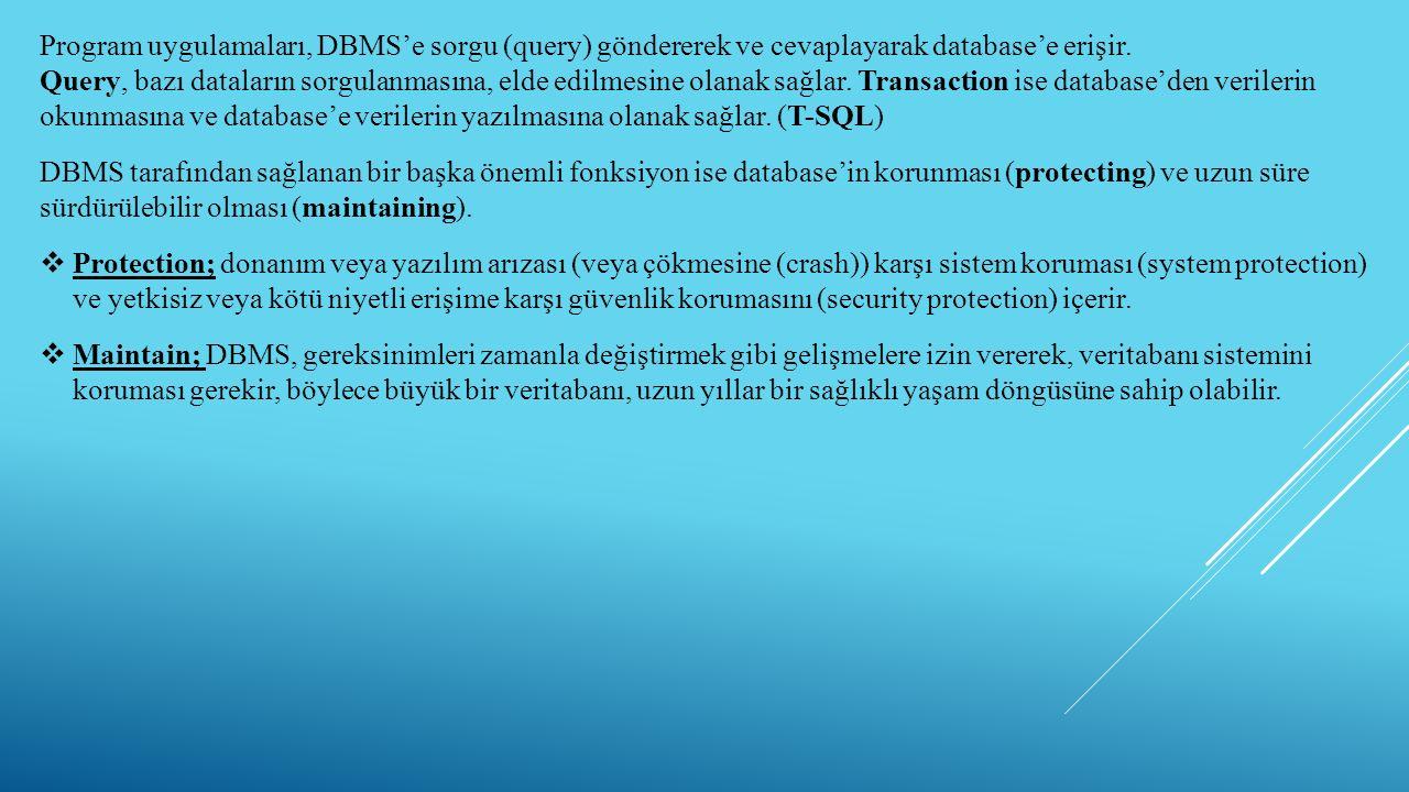 Program uygulamaları, DBMS'e sorgu (query) göndererek ve cevaplayarak database'e erişir.