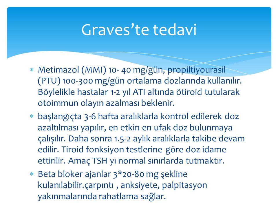 Graves'te tedavi