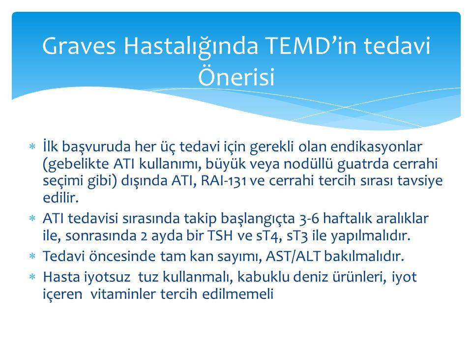 Graves Hastalığında TEMD'in tedavi Önerisi