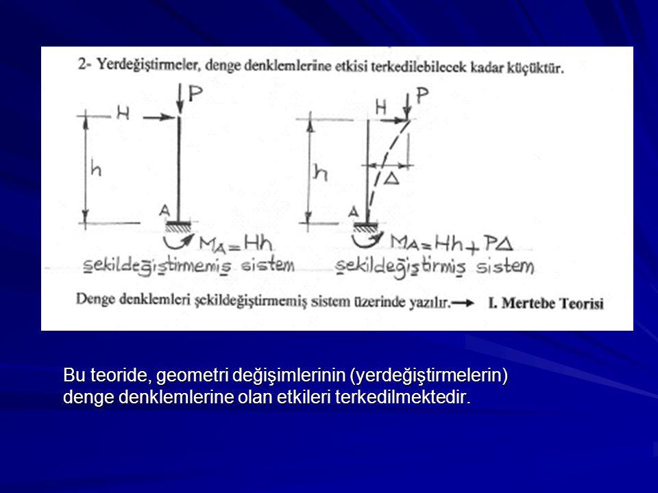 Bu teoride, geometri değişimlerinin (yerdeğiştirmelerin)