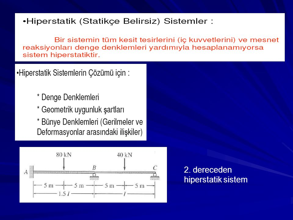 2. dereceden hiperstatik sistem
