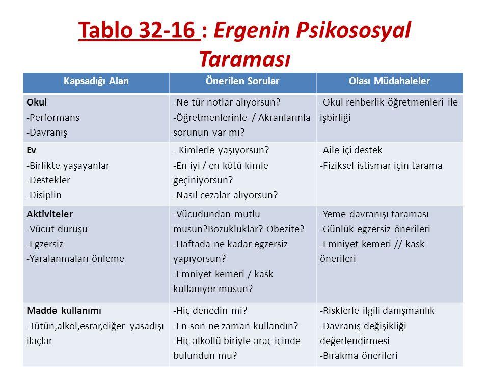 Tablo 32-16 : Ergenin Psikososyal Taraması
