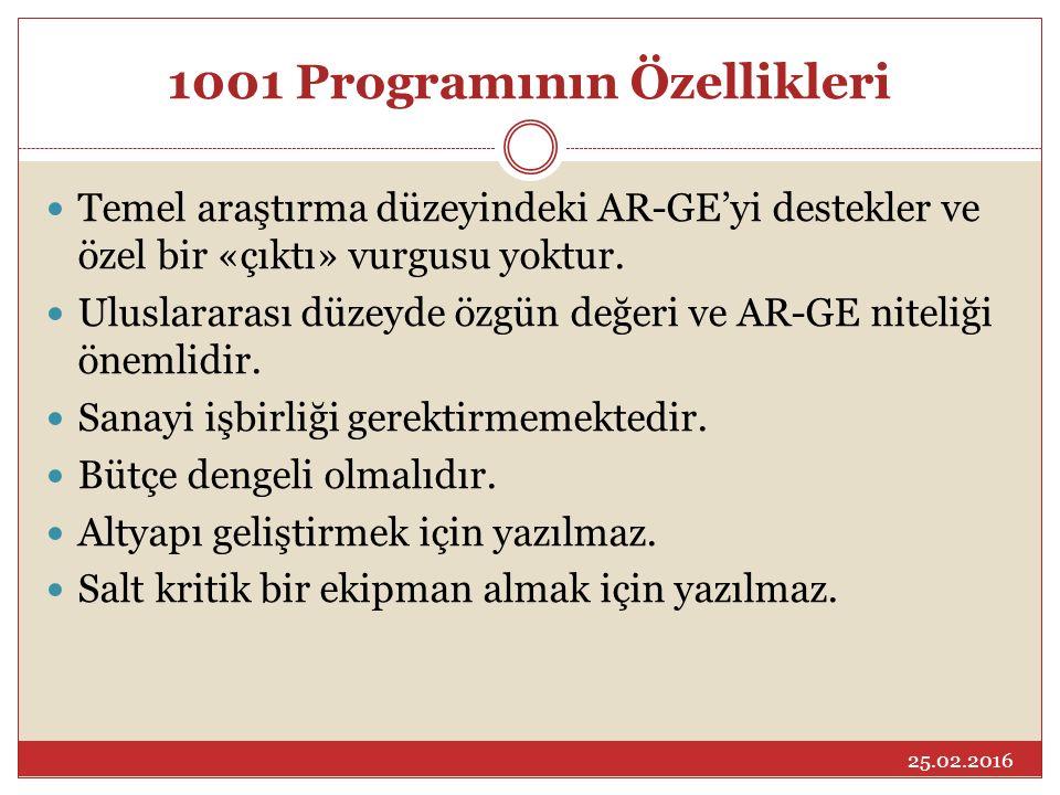 1001 Programının Özellikleri