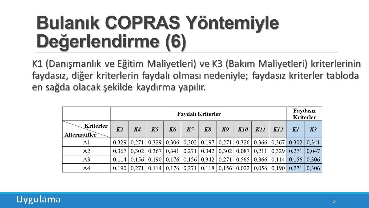 Bulanık COPRAS Yöntemiyle Değerlendirme (6)