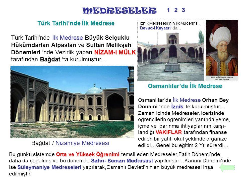 Türk Tarihi'nde İlk Medrese Osmanlılar'da İlk Medrese