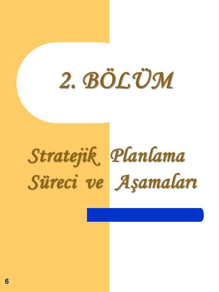 Stratejik Planlama Süreci ve Aşamaları