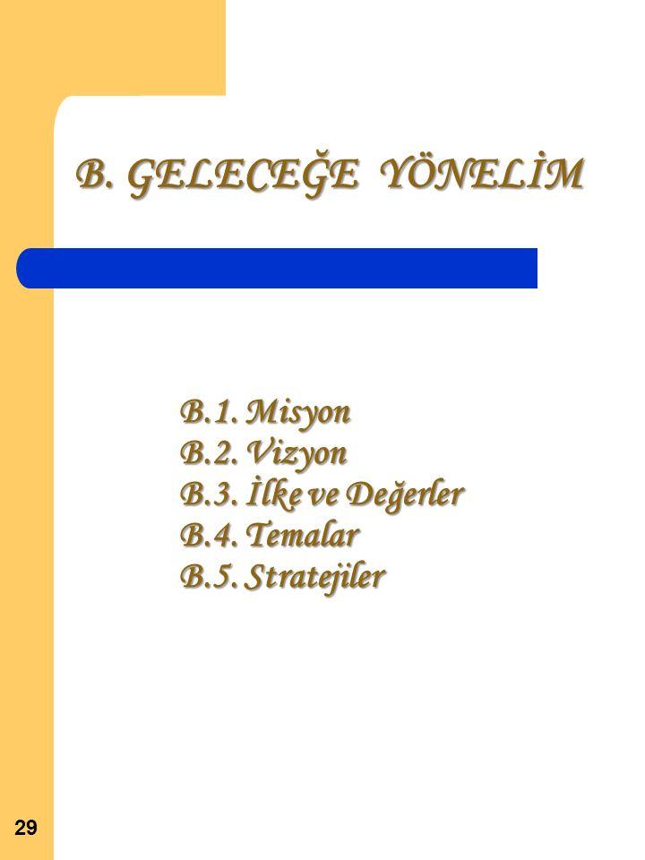 B. GELECEĞE YÖNELİM B.1. Misyon B.2. Vizyon B.3. İlke ve Değerler