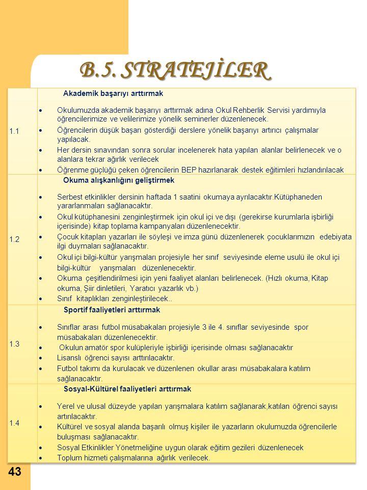 B.5. STRATEJİLER Akademik başarıyı arttırmak