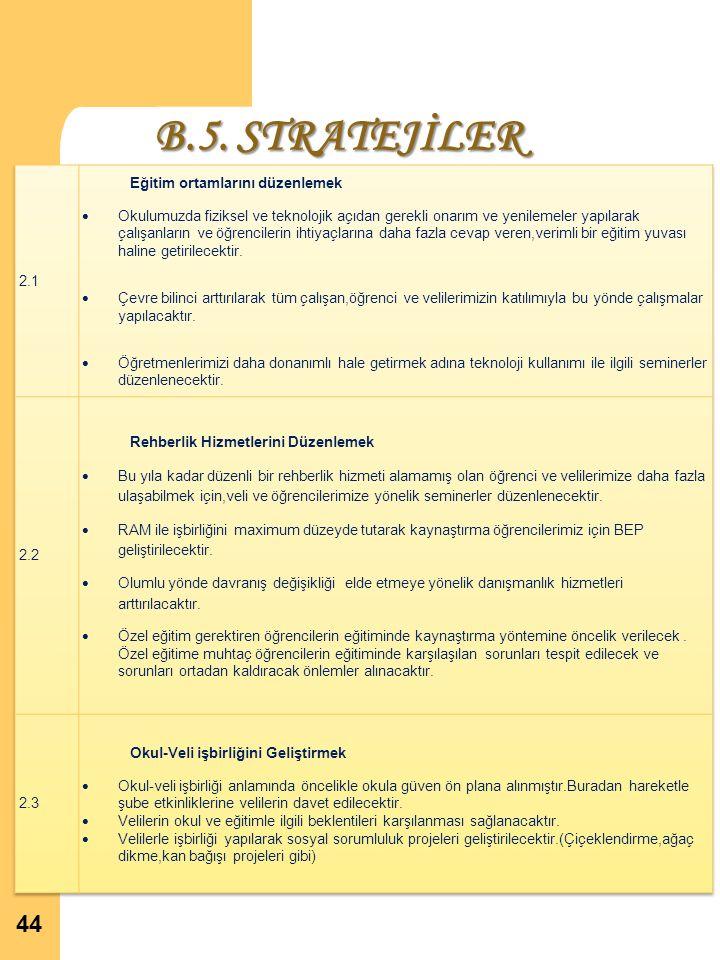 B.5. STRATEJİLER Eğitim ortamlarını düzenlemek