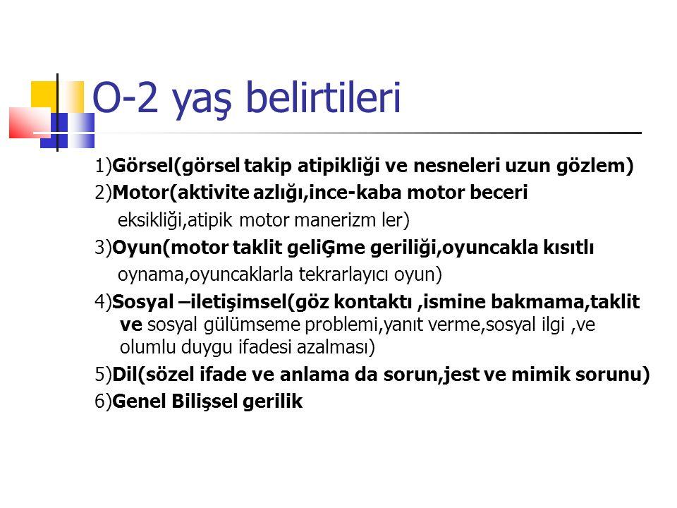 O-2 yaş belirtileri 1)Görsel(görsel takip atipikliği ve nesneleri uzun gözlem) 2)Motor(aktivite azlığı,ince-kaba motor beceri.