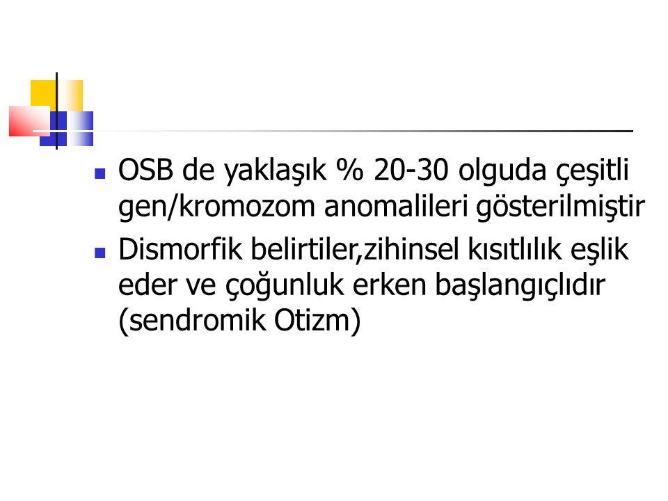OSB de yaklaşık % 20-30 olguda çeşitli gen/kromozom anomalileri gösterilmiştir