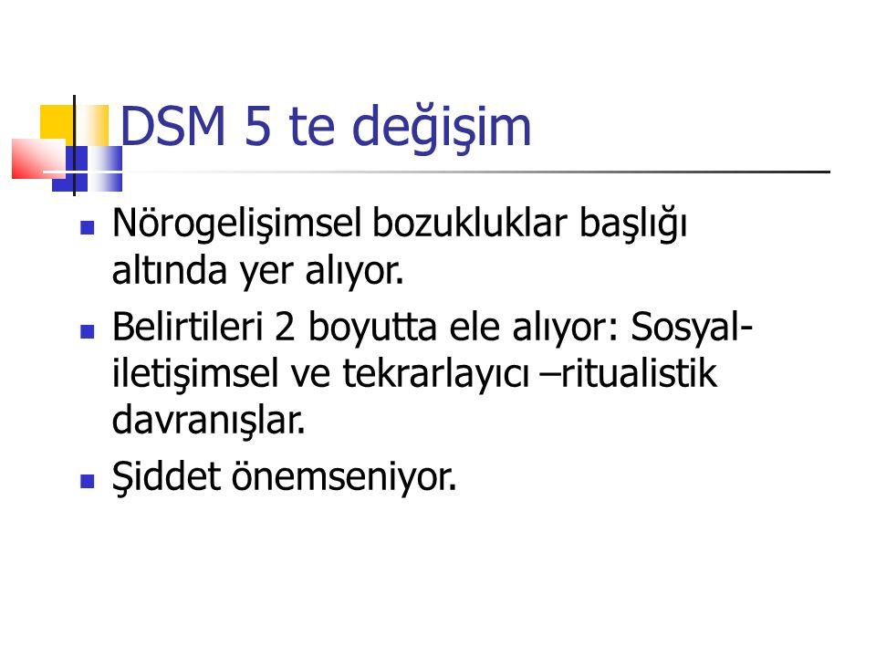 DSM 5 te değişim Nörogelişimsel bozukluklar başlığı altında yer alıyor.