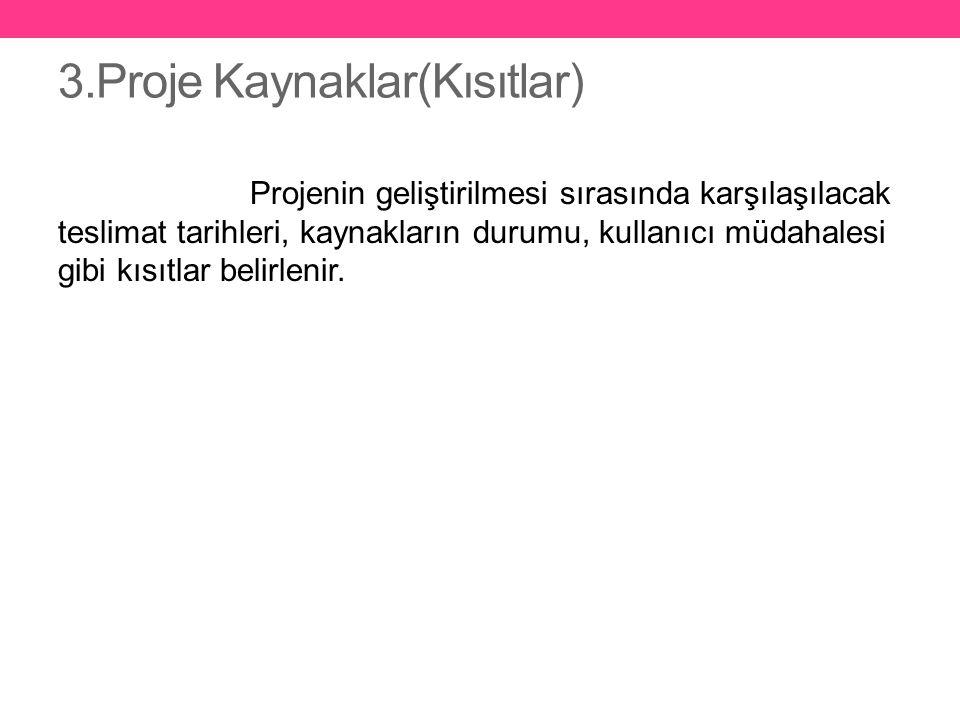 3.Proje Kaynaklar(Kısıtlar)