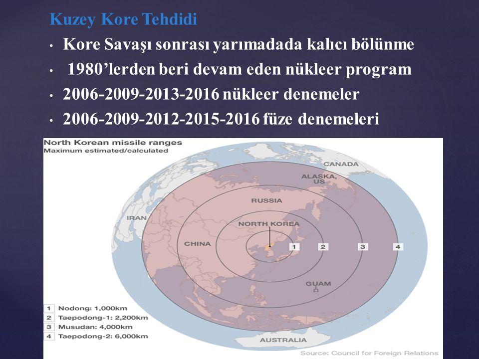 Kuzey Kore Tehdidi Kore Savaşı sonrası yarımadada kalıcı bölünme. 1980'lerden beri devam eden nükleer program.