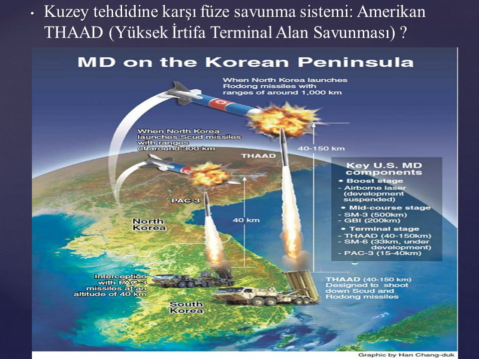 Kuzey tehdidine karşı füze savunma sistemi: Amerikan THAAD (Yüksek İrtifa Terminal Alan Savunması)