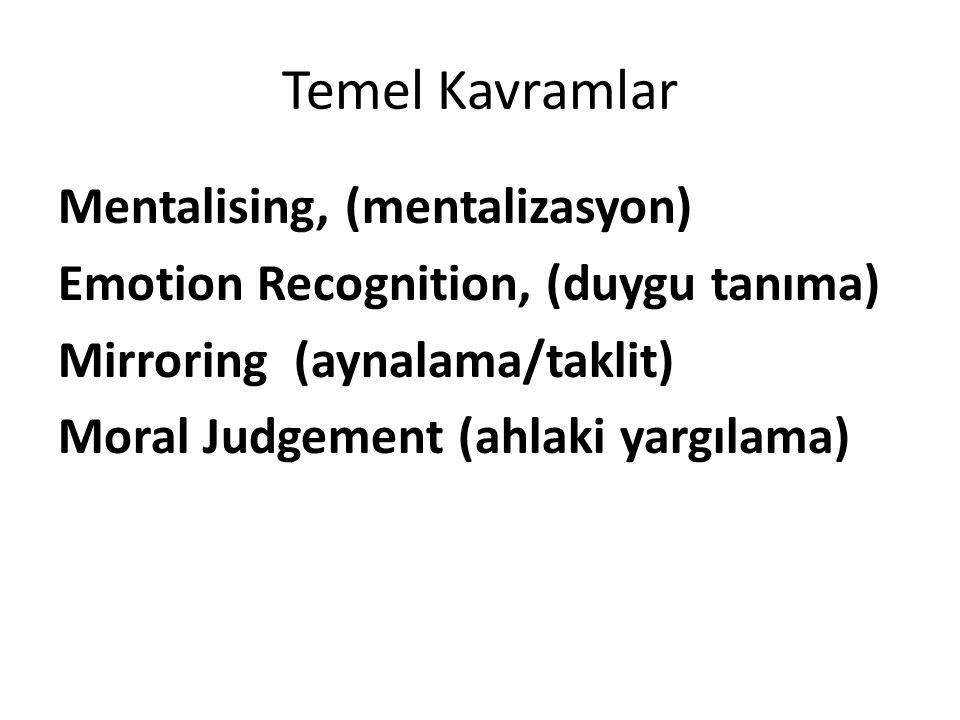 Temel Kavramlar Mentalising, (mentalizasyon)