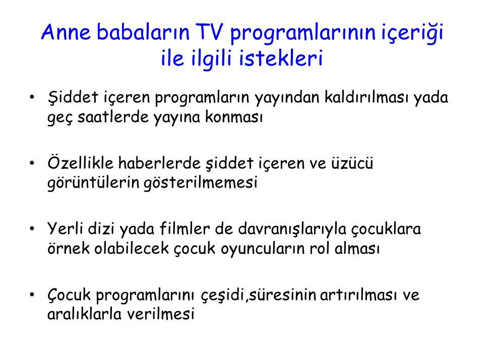 Anne babaların TV programlarının içeriği ile ilgili istekleri