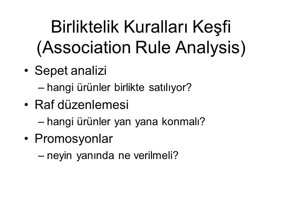Birliktelik Kuralları Keşfi (Association Rule Analysis)