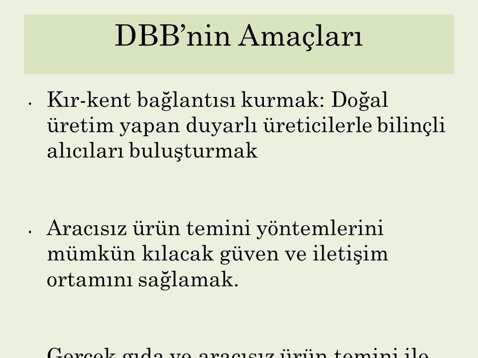 DBB'nin Amaçları Kır-kent bağlantısı kurmak: Doğal üretim yapan duyarlı üreticilerle bilinçli alıcıları buluşturmak.