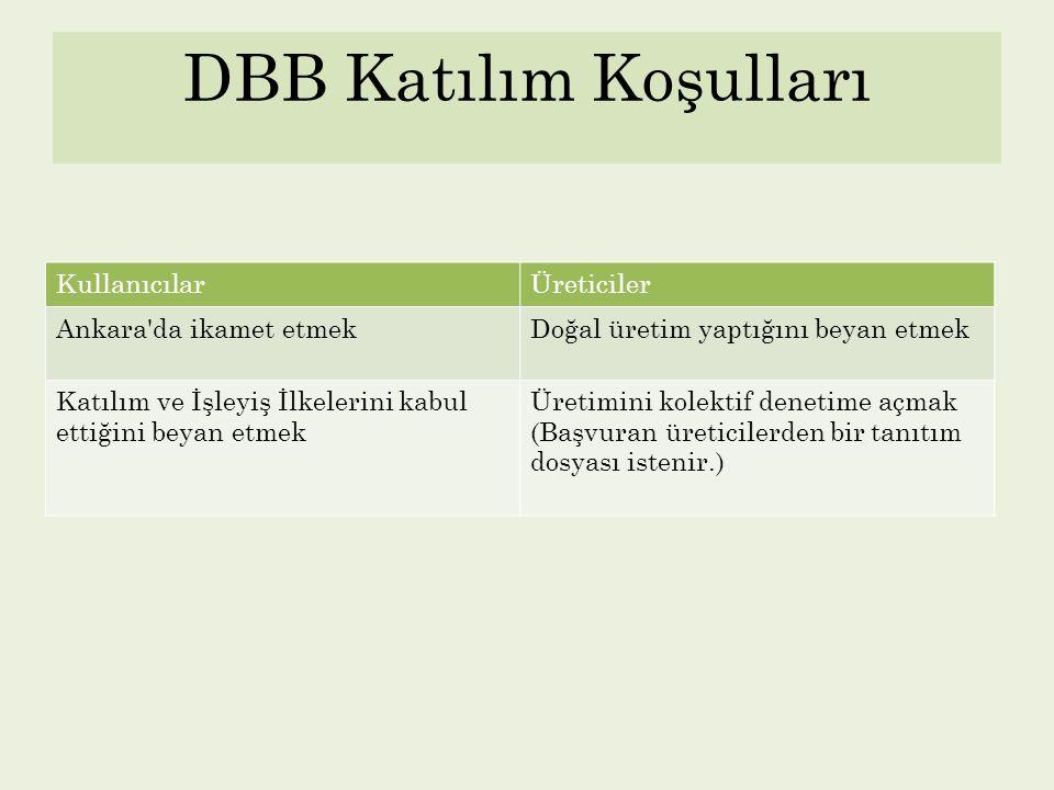DBB Katılım Koşulları Kullanıcılar Üreticiler Ankara da ikamet etmek