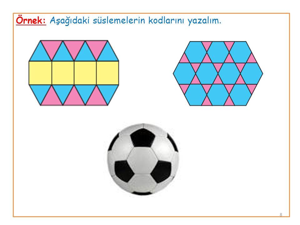 Örnek: Aşağıdaki süslemelerin kodlarını yazalım.