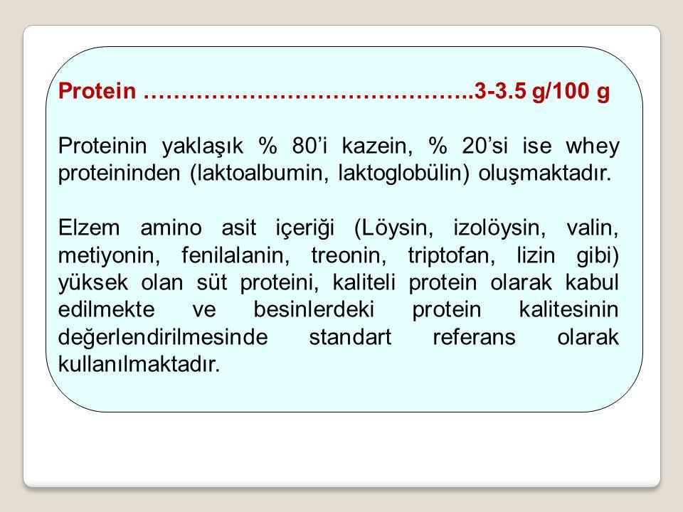Protein ……………………………………..3-3.5 g/100 g