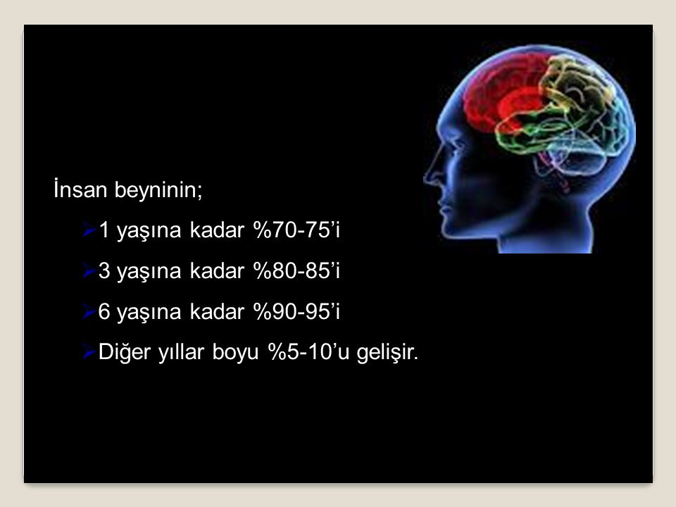 İnsan beyninin; 1 yaşına kadar %70-75'i. 3 yaşına kadar %80-85'i.