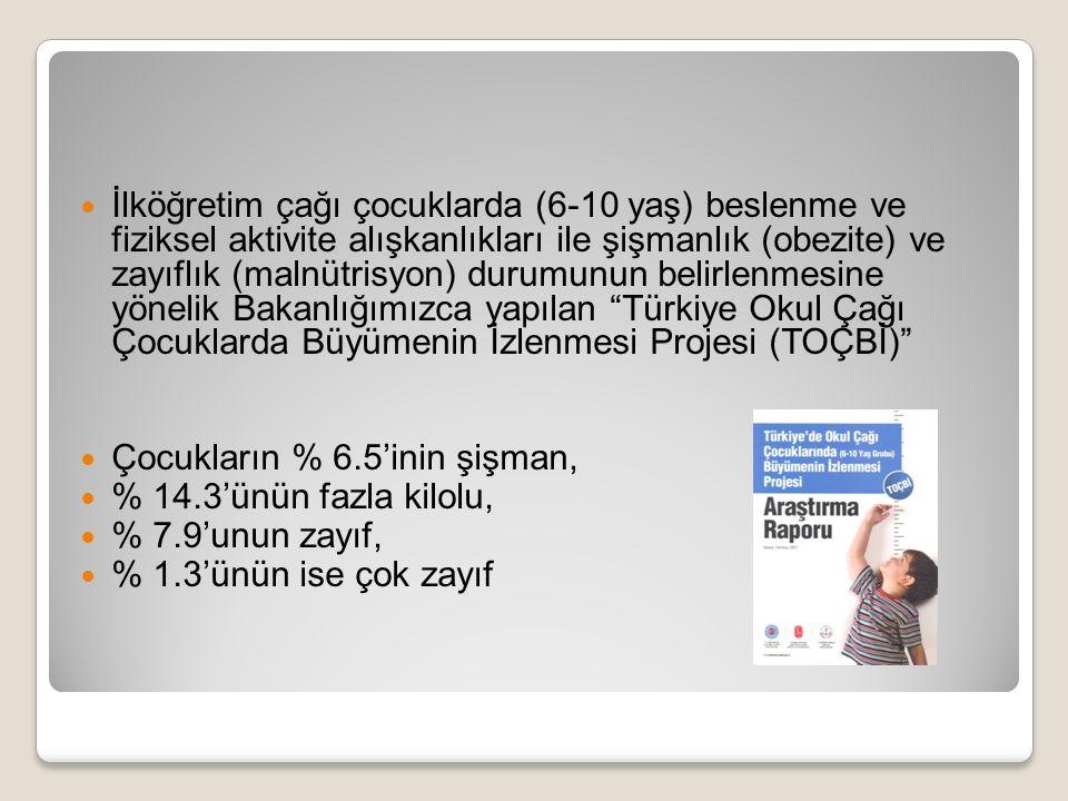 İlköğretim çağı çocuklarda (6-10 yaş) beslenme ve fiziksel aktivite alışkanlıkları ile şişmanlık (obezite) ve zayıflık (malnütrisyon) durumunun belirlenmesine yönelik Bakanlığımızca yapılan Türkiye Okul Çağı Çocuklarda Büyümenin İzlenmesi Projesi (TOÇBİ)