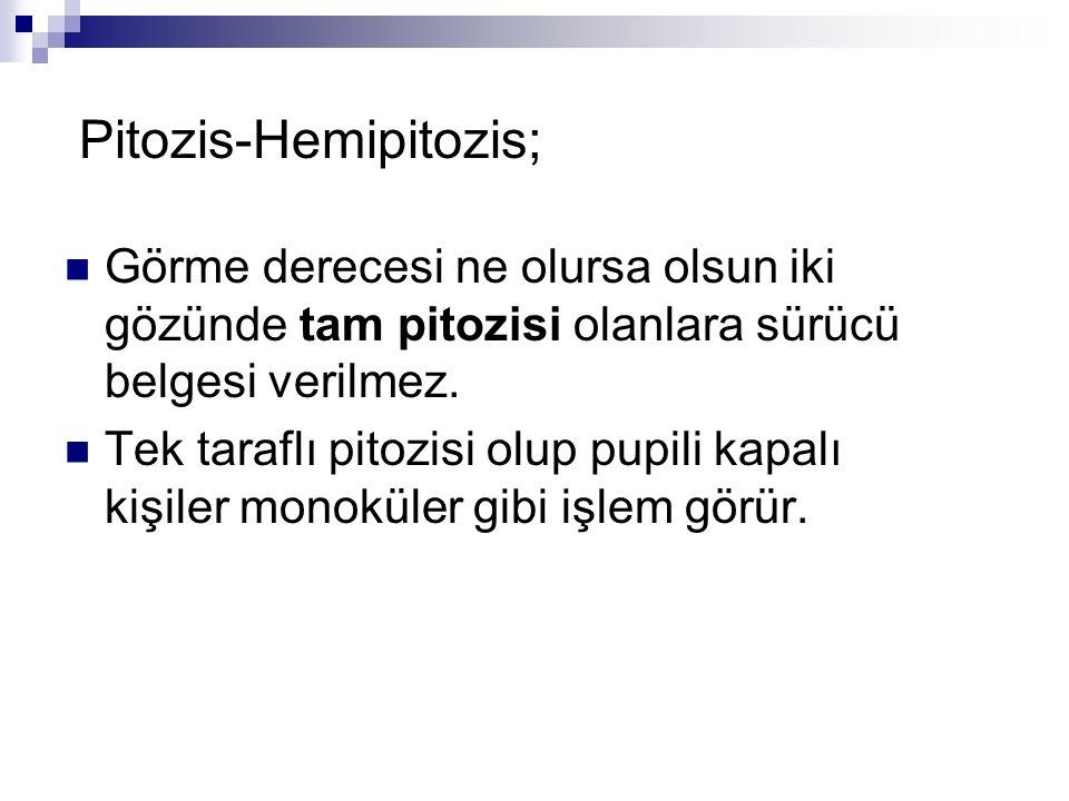 Pitozis-Hemipitozis;