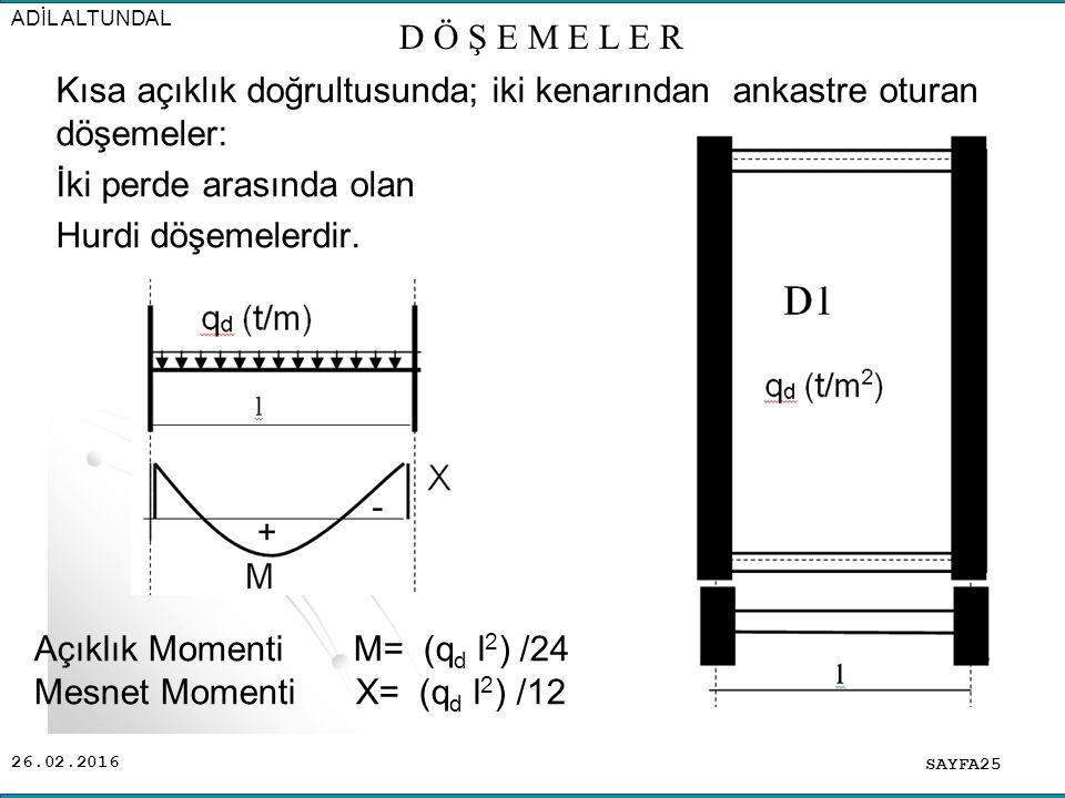 Açıklık Momenti M= (qd l2) /24 Mesnet Momenti X= (qd l2) /12
