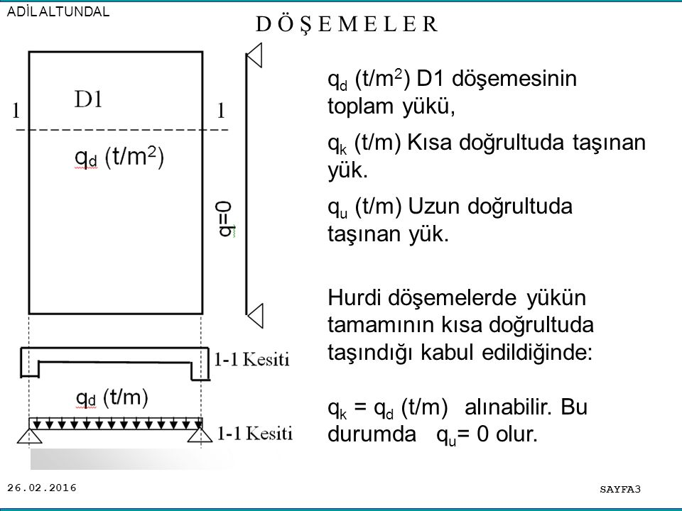 qd (t/m2) D1 döşemesinin toplam yükü,