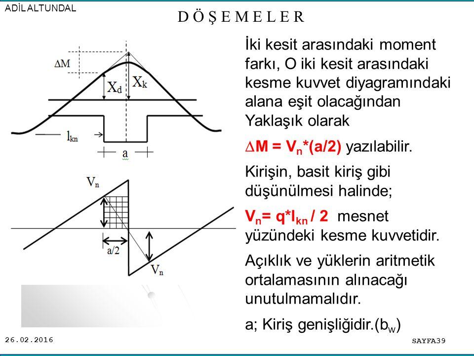 M = Vn*(a/2) yazılabilir.